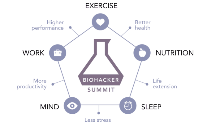 biohacker-themes-1